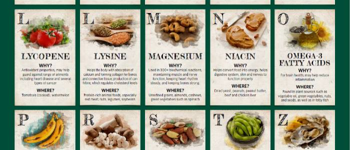 Know your A – Z of vitamins and minerals